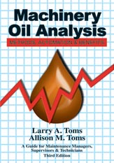 Machinery Oil Analysis